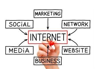 custom-digital-marketing-pricing